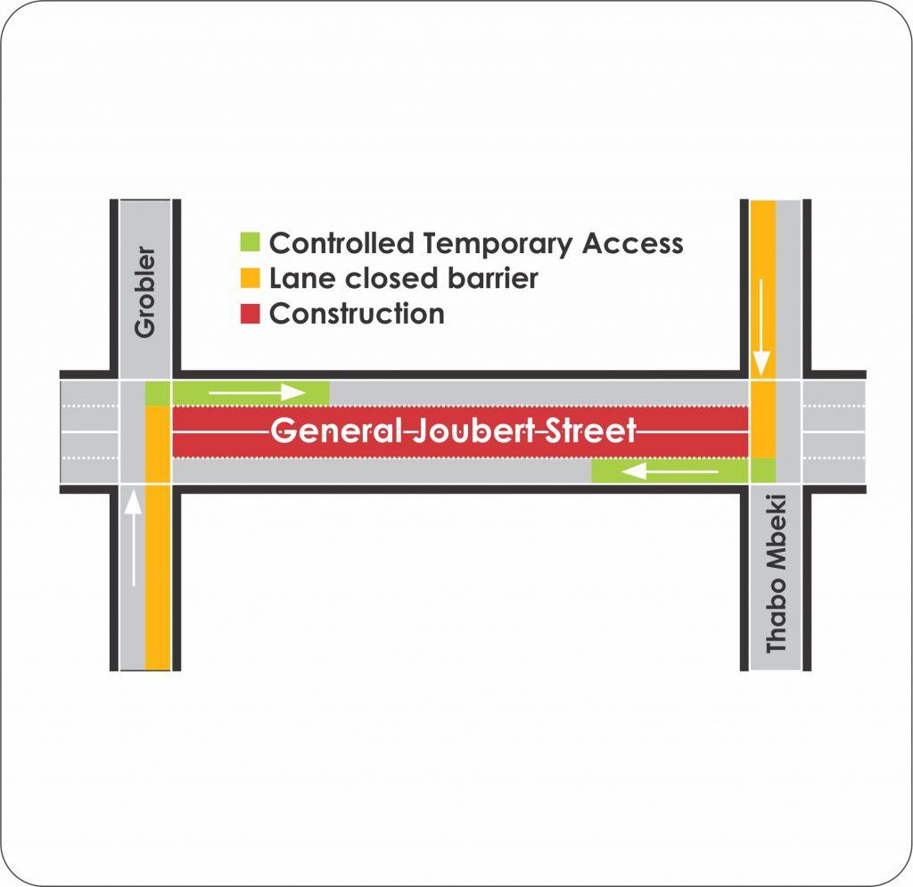 General Joubert Street infrographic