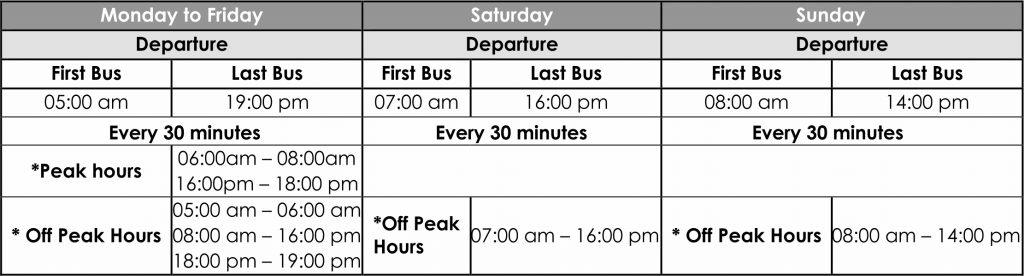 F1 Summary timetable