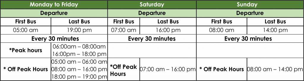 F4b Summary timetable