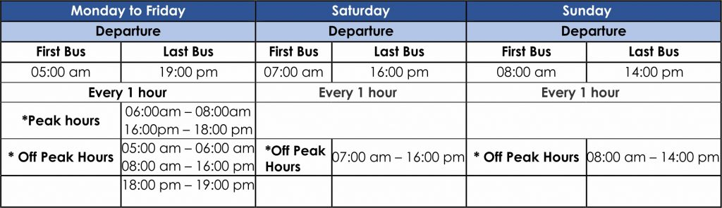 TE4 Summary timetable
