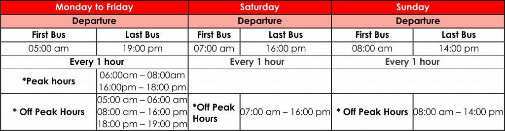 TE5B Summary timetable